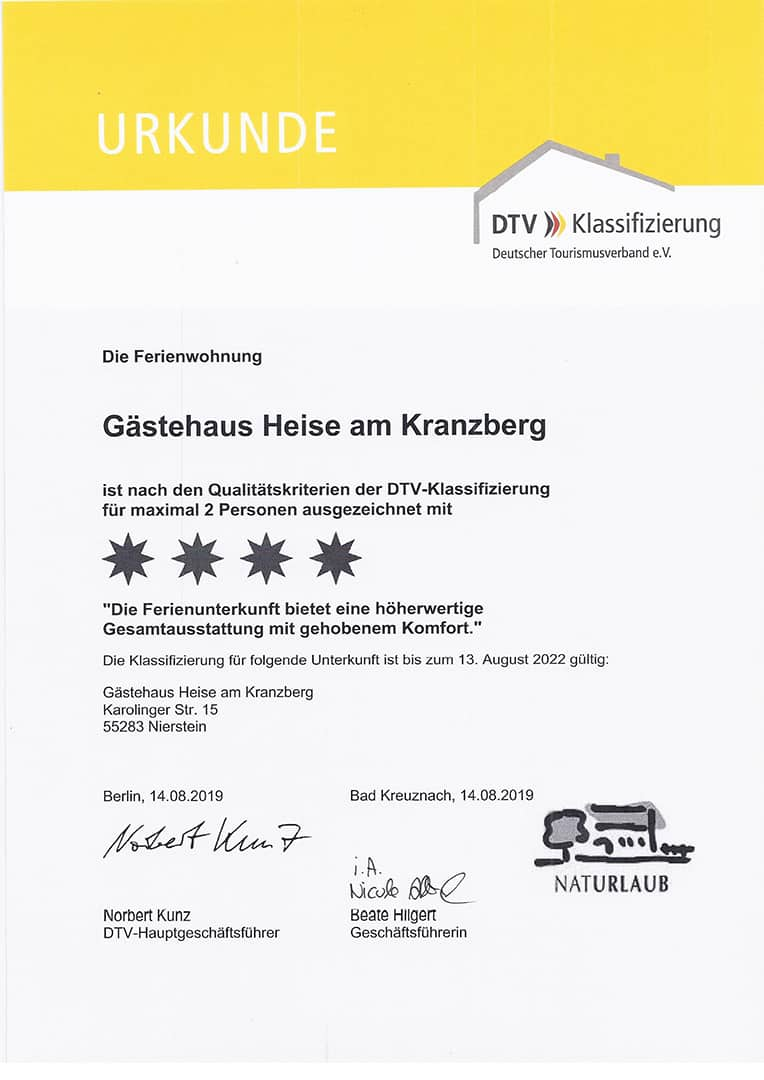DTV Urkunde Ferienwohnung